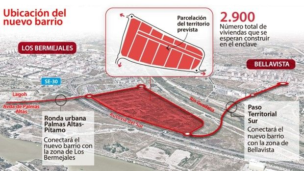 Así será el nuevo barrio de Palmas Altas, que ya tiene todas la licencias de obra